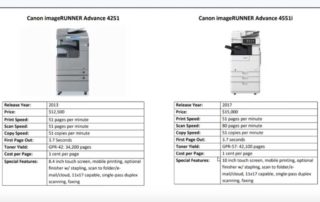 Canon imageRunner 4251 and HP LaserJet M4555 MFP Comparison