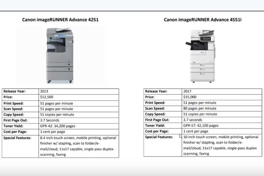 Canon Imagerunner 4251 And Hp Laserjet M4555 Mfp Comparison Iot
