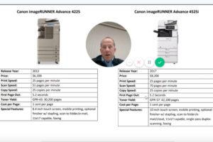 Canon imageRunner Advance 4525i